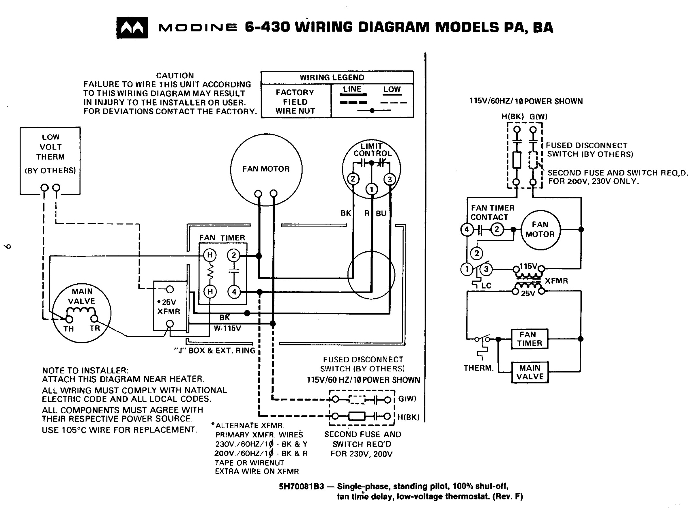 modine pd 50 wiring diagram - wiring diagram gas transport diagram #12