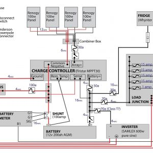 monaco rv wiring diagram - wiring diagram for rv electrical new typical wiring  diagram best od