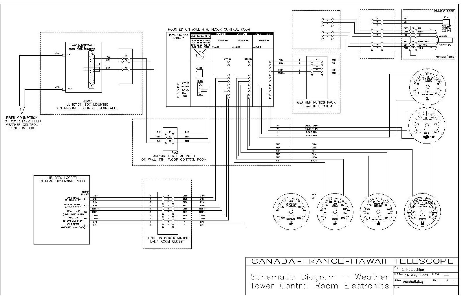 Motor Control Panel Wiring Diagram