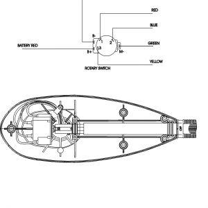 Motorguide 12 24 Volt Trolling Motor Wiring Diagram - Wiring Diagram Motorguide Trolling Motor Valid Nice Motorguide Foot Wiring Diagram S Electrical Circuit 1b