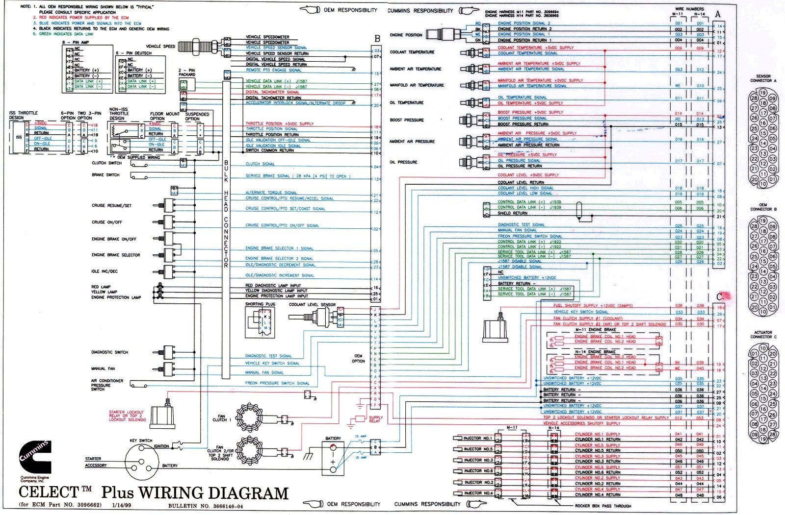 N14 Cummins    Ecm       Wiring       Diagram      Free    Wiring       Diagram