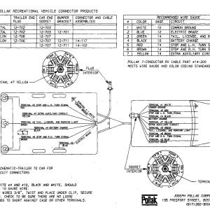 Nato Plug Wiring Diagram - Nato Trailer Wiring Diagram New Big Tex Trailer Wire Diagram Fresh Rh Alivna Co 6i
