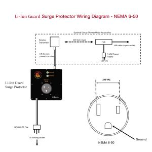 Nema L14 20p Wiring Diagram - Nema 14 50r Wiring Diagram to Printable 50 with for Outlet and 50r Cool 6 16q