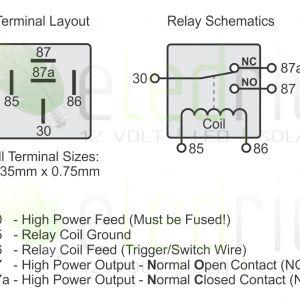 Nema L5 30 Wiring Diagram - Nema L5 30 Wiring Diagram Inspirational Nema 30 Amp Twist Lock Receptacle Chart Plug L5 30p 9m