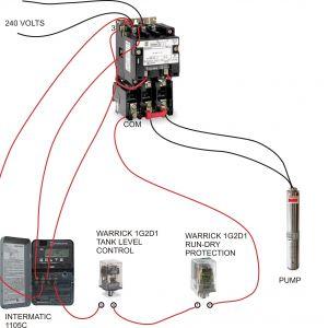 Nema Size 1 Starter Wiring Diagram - Nema Motor Starter Wiring Diagram Fresh Nice Manual Motor Starter Wiring Diagram Frieze Electrical Circuit 2c