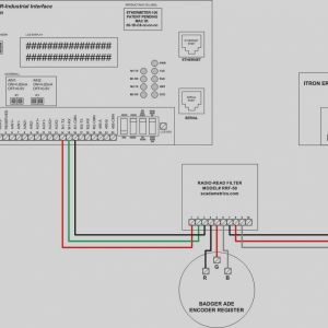 Neptune Water Meter Wiring Diagram - Inspirational Sensus Water Remote Wiring Diagram Meter 6l