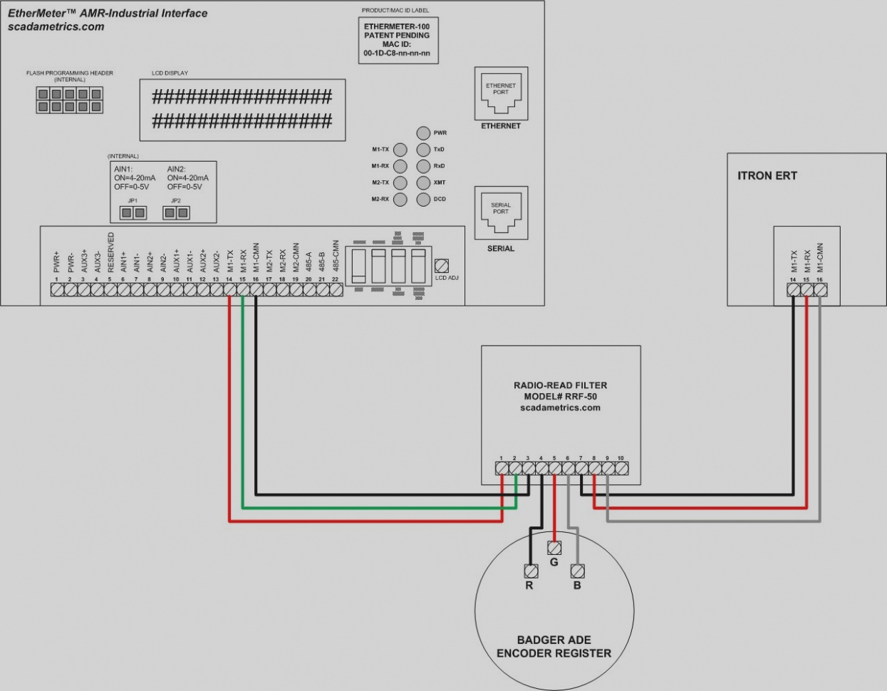 Speco Meter Water Temp Wiring Diagram - Wiring Diagram