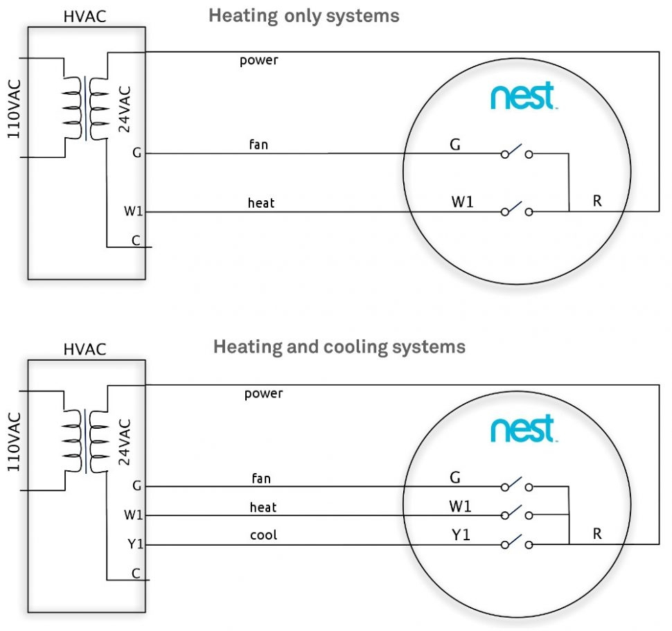 Nest 3rd Generation Wiring Diagram Uk