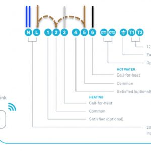 Nest 3rd Generation Wiring Diagram Uk - New House Old Tech Replacing A Danfoss Tp9000 with A Nest 3rd Gen 16m