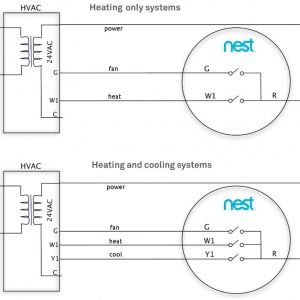 Nest thermostat Heat Pump Wiring Diagram - Nest thermostat Wiring Diagram Nest thermostat Wiring Diagram Download 19s