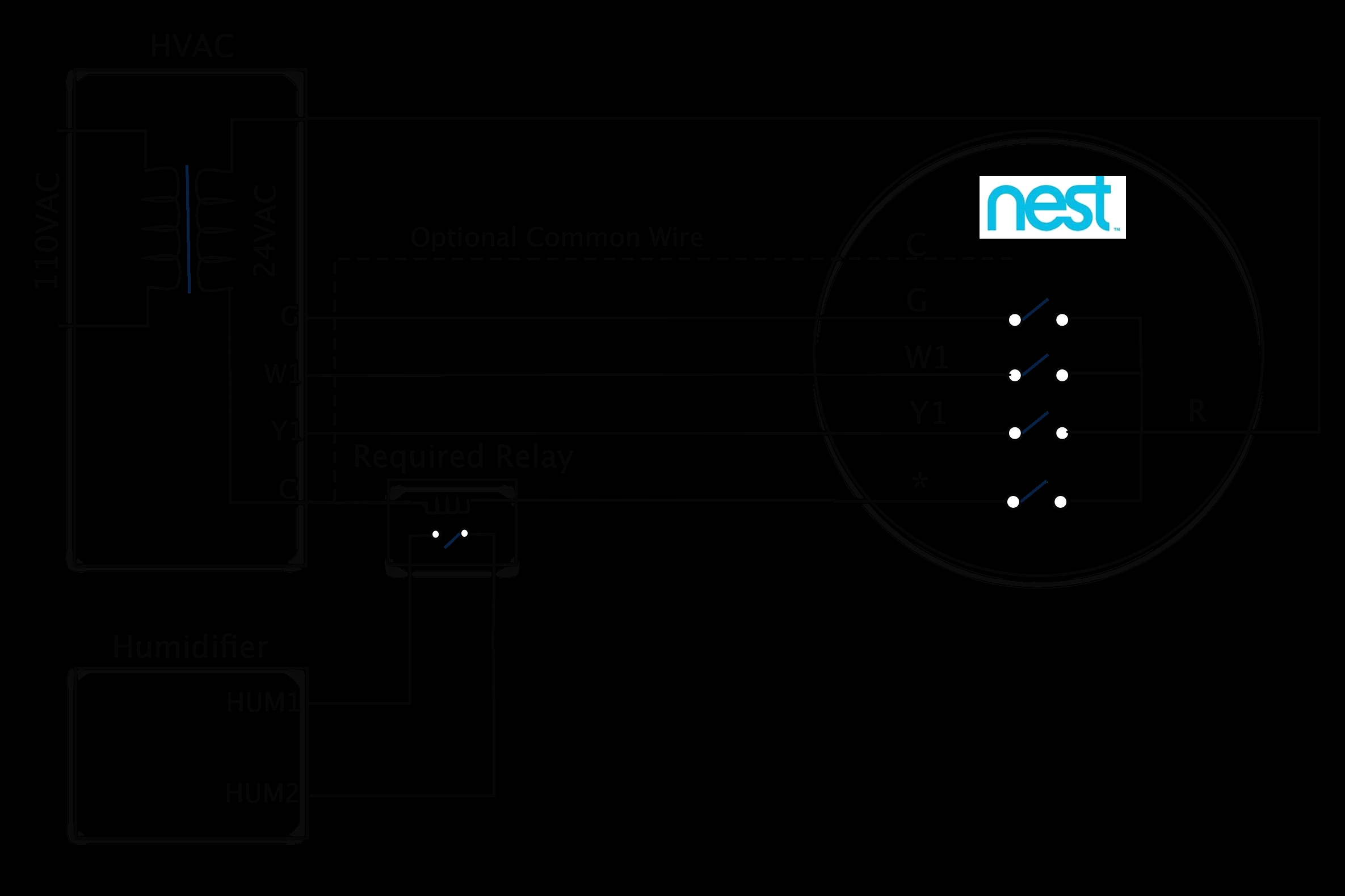 Nest thermostat Humidifier Wiring Diagram | Free Wiring Diagram on nest thermostat setup, nest thermostat with humidifier, nest thermostat wiring a up, nest thermostat relay,