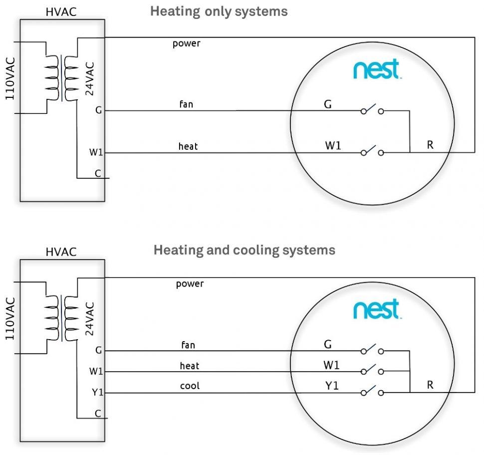 nest thermostat wiring diagram Download-Nest thermostat Wiring Diagram Nest thermostat Wiring Diagram Download 10-t