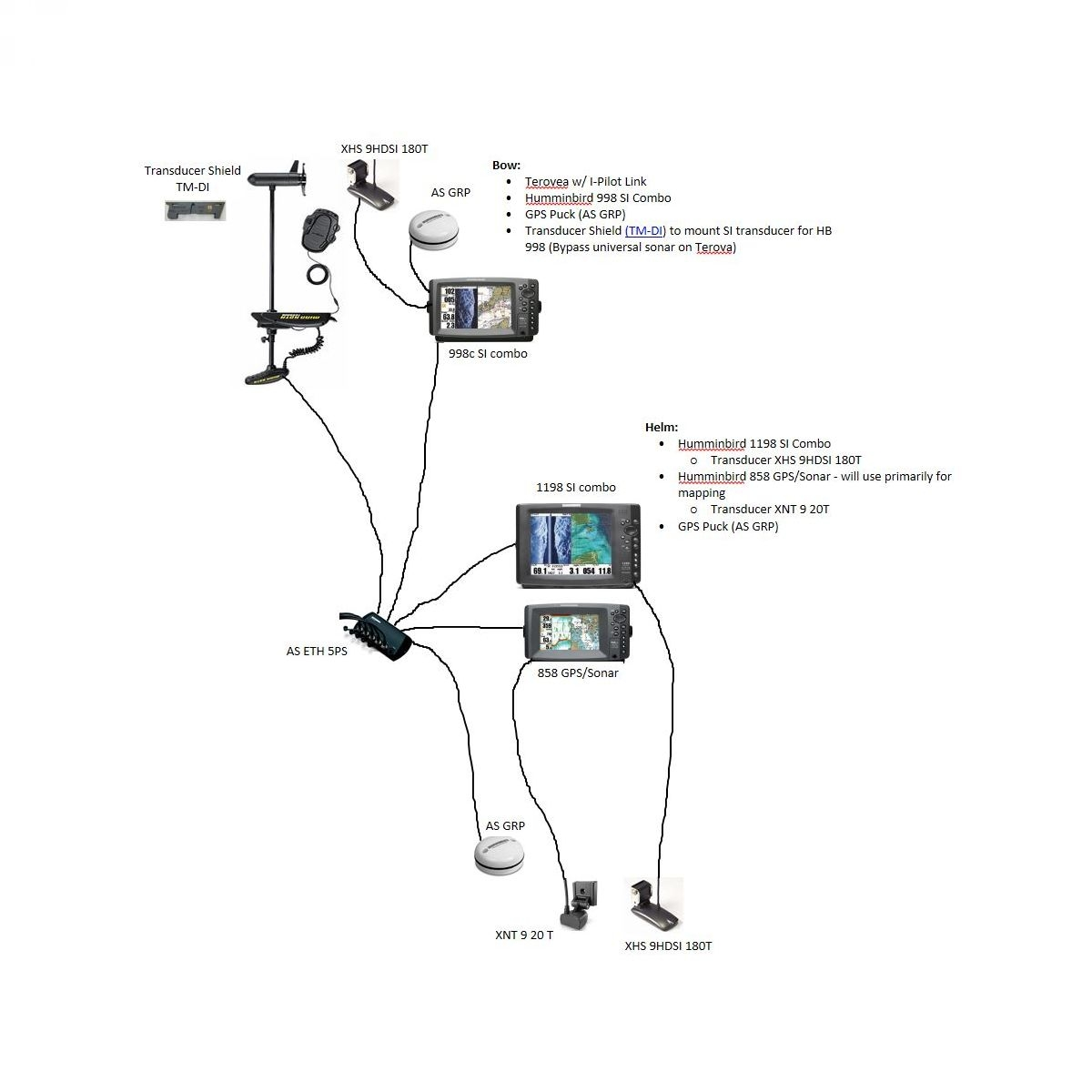 Hummingbird Nmea 0183 Wiring Diagram Just Another Raymarine Diagrams Humminbird Rh 35 Shareplm De Connecting Devices Extension Cable