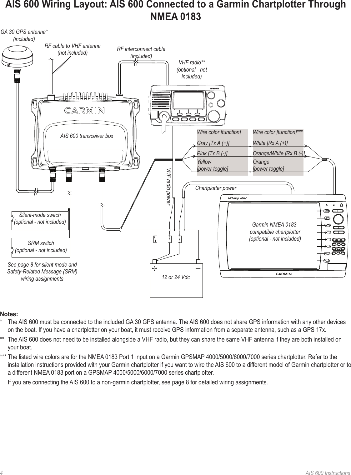 Garmin 441s Gps Wiring Diagram Libraries Antenna Diagramsnmea 2000 Free Wire
