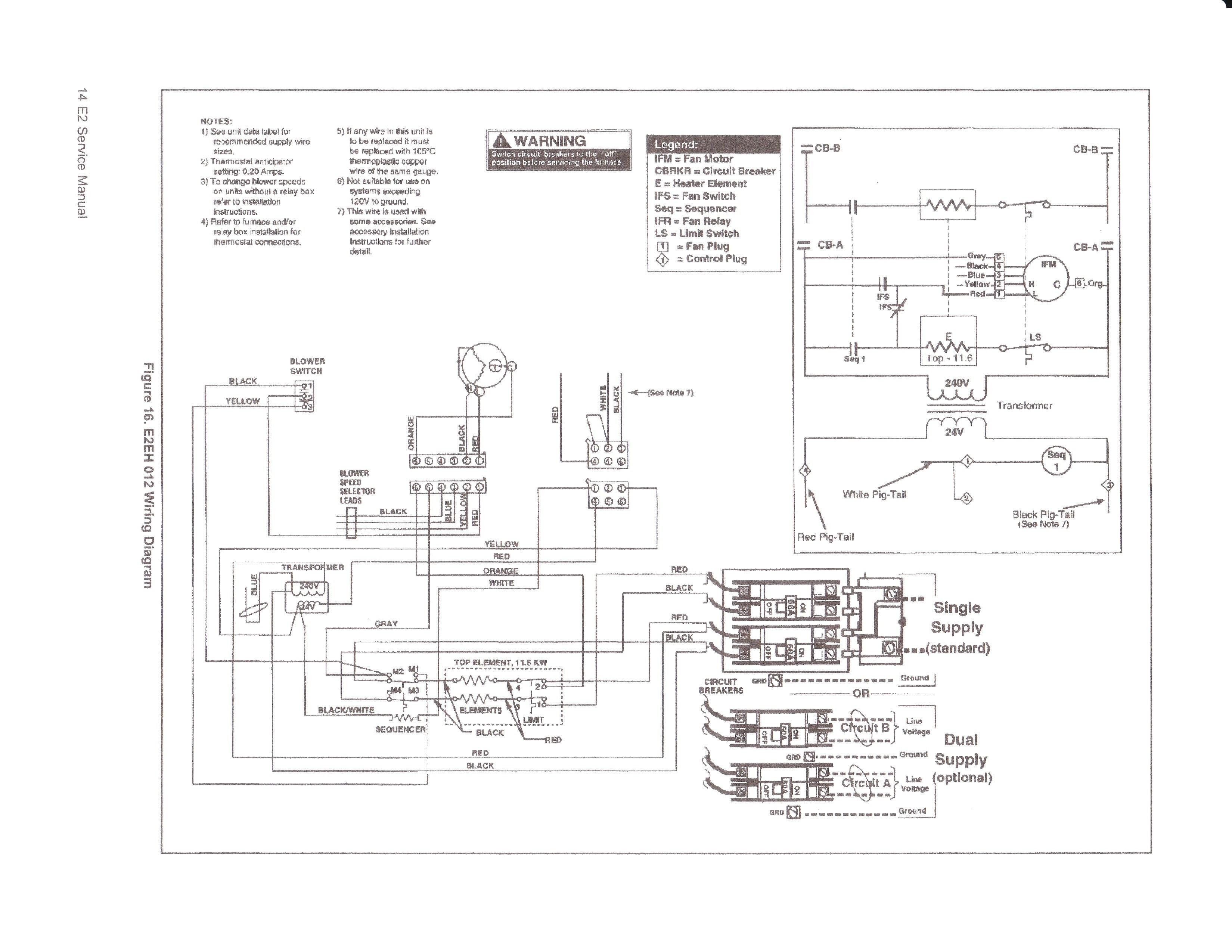 Maunal Handling Training Ni Wiring Diagram