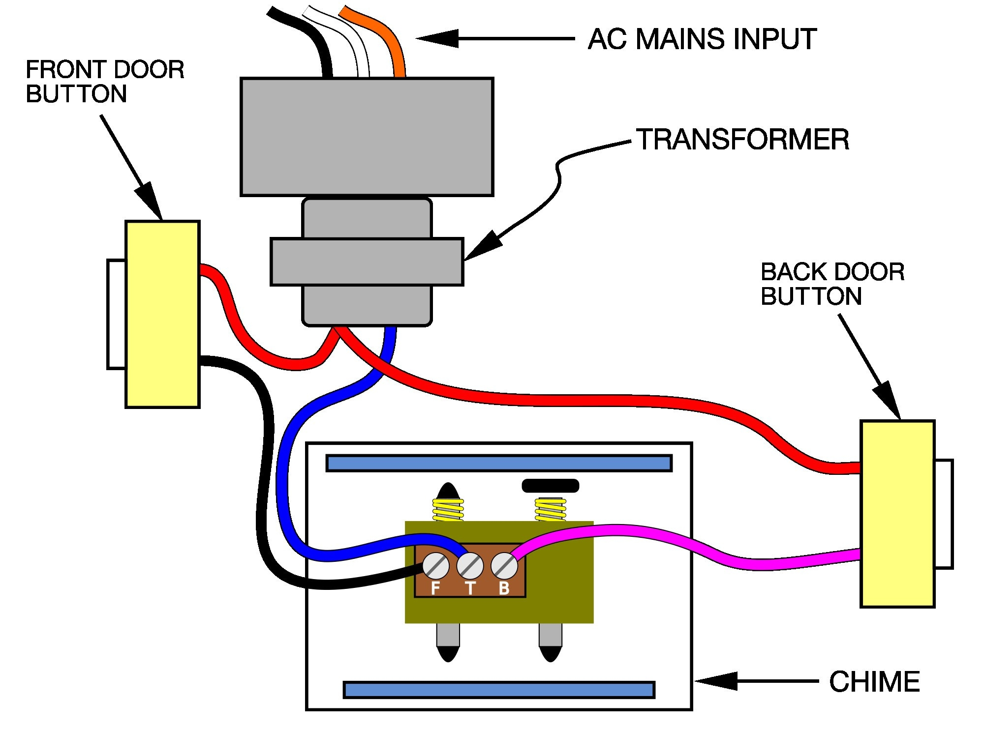 Nutone Doorbell Wiring Diagram - Wiring Diagram for Nutone Doorbell New Wiring  Diagram for Doorbell Transformer