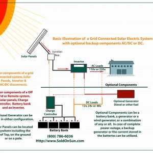 Off Grid solar System Wiring Diagram - F Grid solar System Wiring Diagram Example New Wiring Diagram for F Grid solar System 1c
