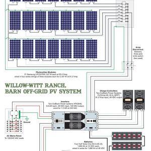 Off Grid solar System Wiring Diagram - Random 2 F Grid solar Wiring 17d