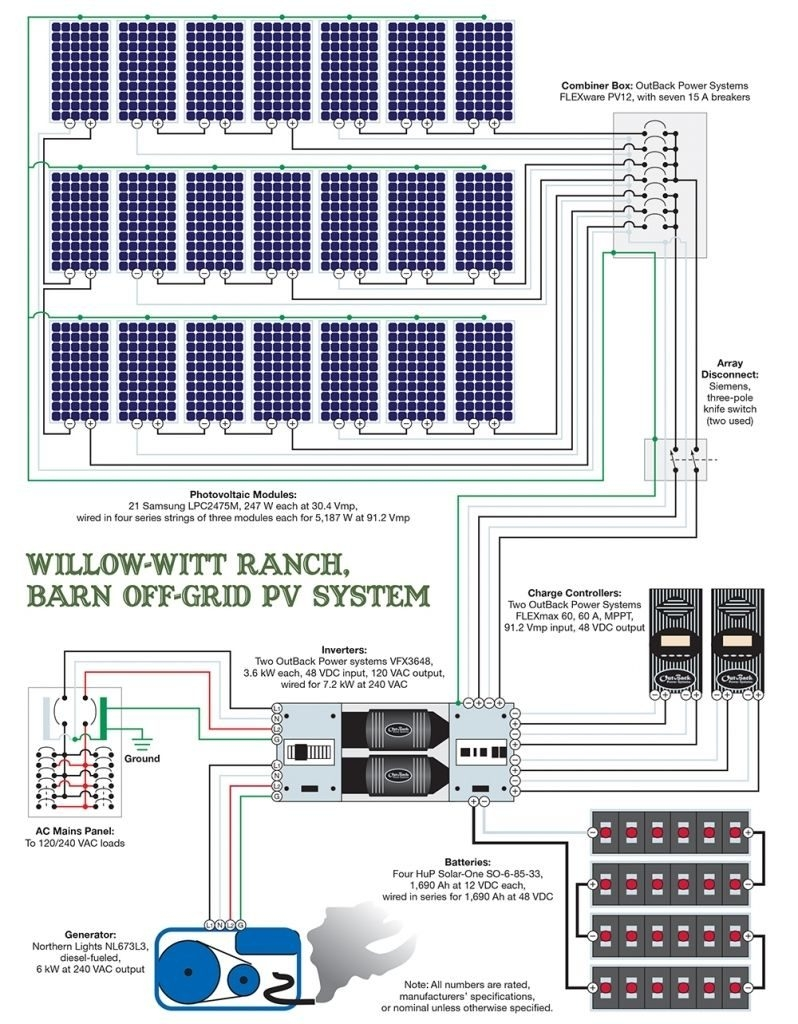 off grid solar system wiring diagram Download-Random 2 f Grid Solar Wiring 13-s