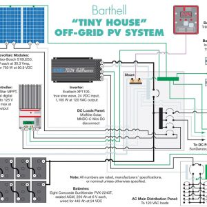 Off Grid solar System Wiring Diagram - Tiny House Pv Schematic 7l