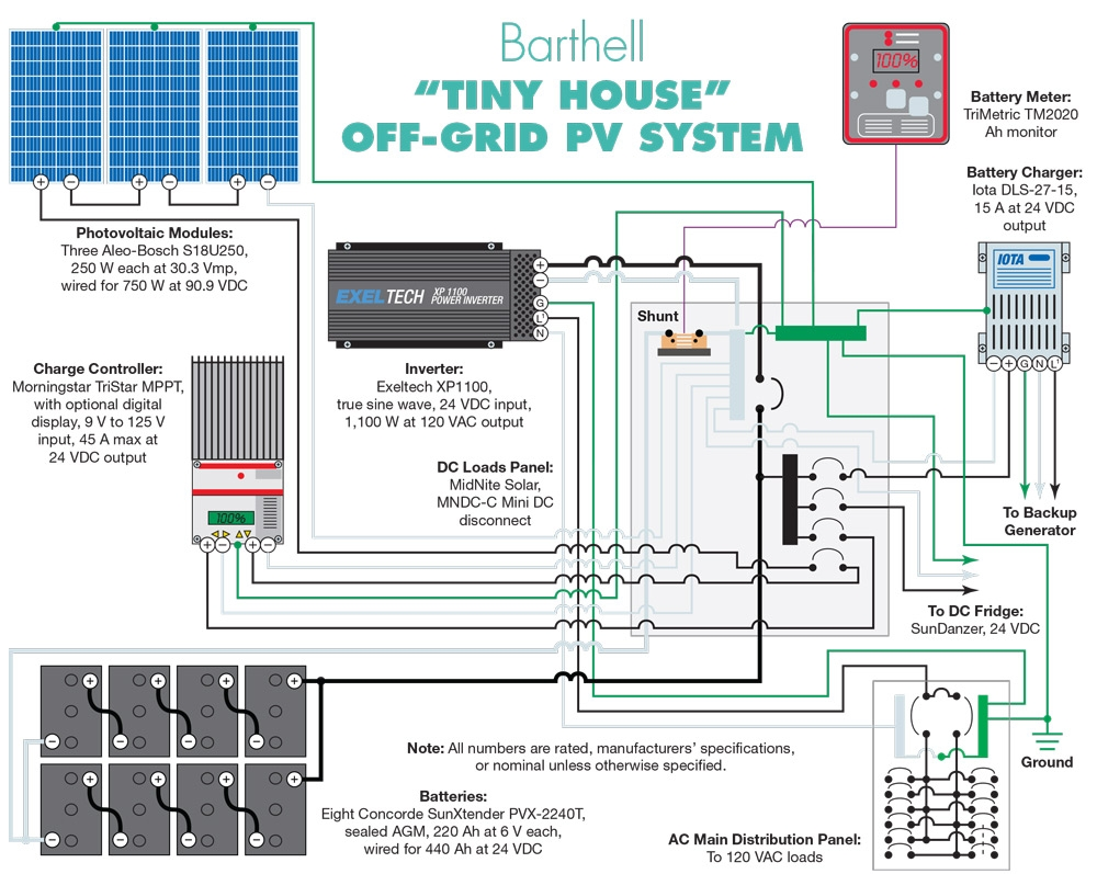 off grid solar system wiring diagram Download-Tiny House PV Schematic 14-l
