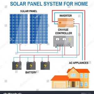 Off Grid solar System Wiring Diagram - Wiring Diagram solar Panels Inverter Best Wiring Diagram for F Grid solar System Fresh Rv solar 3k