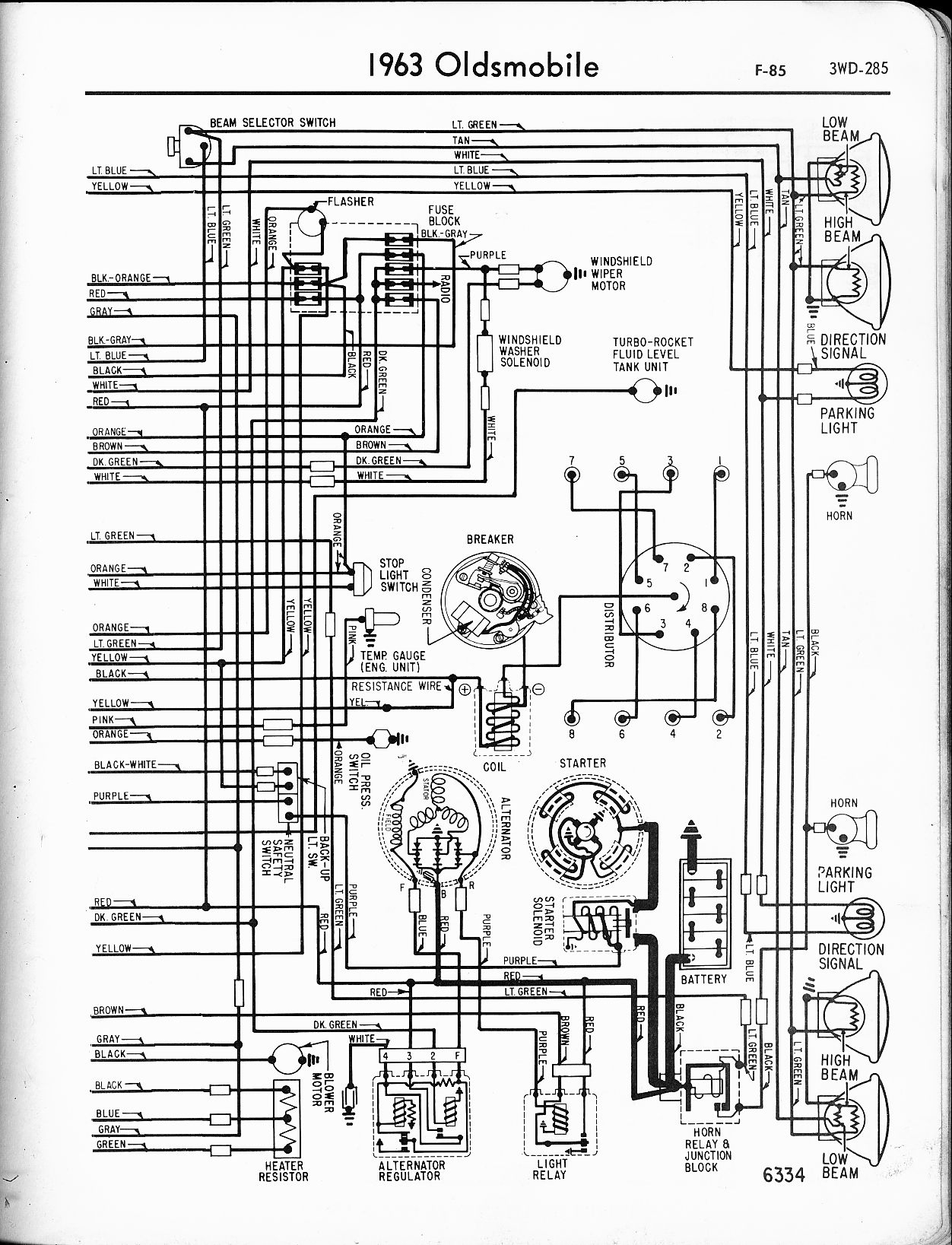 Omega Gauges Wiring Diagram