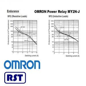 Omron Ly2 Relay Wiring Diagram - socket Relay Omron socket Relay Omron Suppliers and Manufacturers at Alibaba 16l