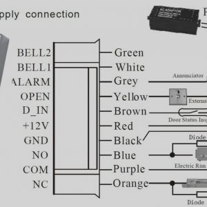 Onity Ca22 Wiring Diagram - Ity Ca22 Wiring Diagram Contemporary Genetec Hid V100 Wiring Diagram Picture Collection 10s 6h