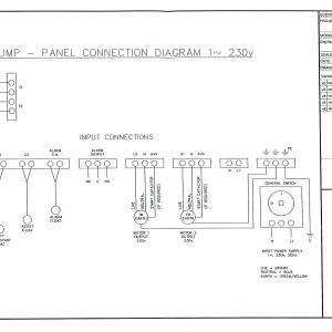 Orenco Systems Control Panel Wiring Diagram - Wiring Diagram Pics Detail Name orenco Systems Control Panel 15a
