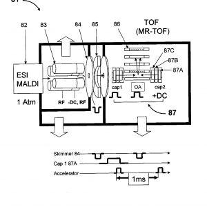 Passtime Pte 2 Wiring Diagram - Passtime Gps Wiring Diagram 18t