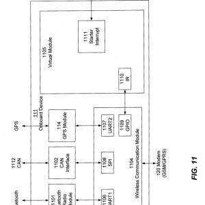 Passtime Pte 2 Wiring Diagram - Passtime Wiring Diagram 17s