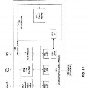 Passtime Wiring Diagram - Passtime Gps Wiring Diagram and Wiring Passtime Gps Wiring Diagram Brilliant Ideas to Wiring 8a