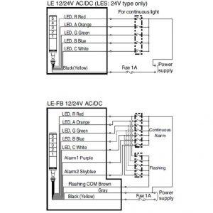Patlite Signal tower Wiring Diagram - Patlite Signal tower Wiring Diagram Dorable Fbp 1 40x Wiring Diagram Frieze Electrical Diagram Ideas 1f