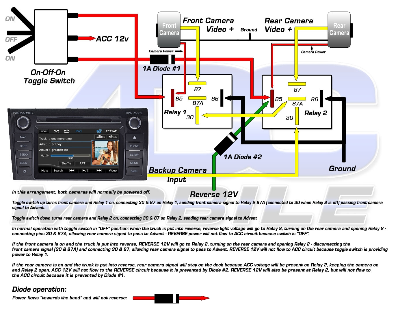 Peak Backup Camera Wiring Diagram