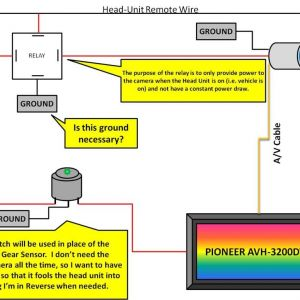 Peak Backup Camera Wiring Diagram - How to Wire Backup Camera About Tft Wiring Diagram Wirdig Readingrat Net Truck Diagram 16q
