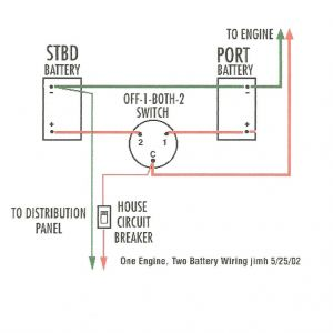 Perko Marine Battery Switch Wiring Diagram - Unique Wiring Diagram for A Perko Battery Switch Marine Dual 1h