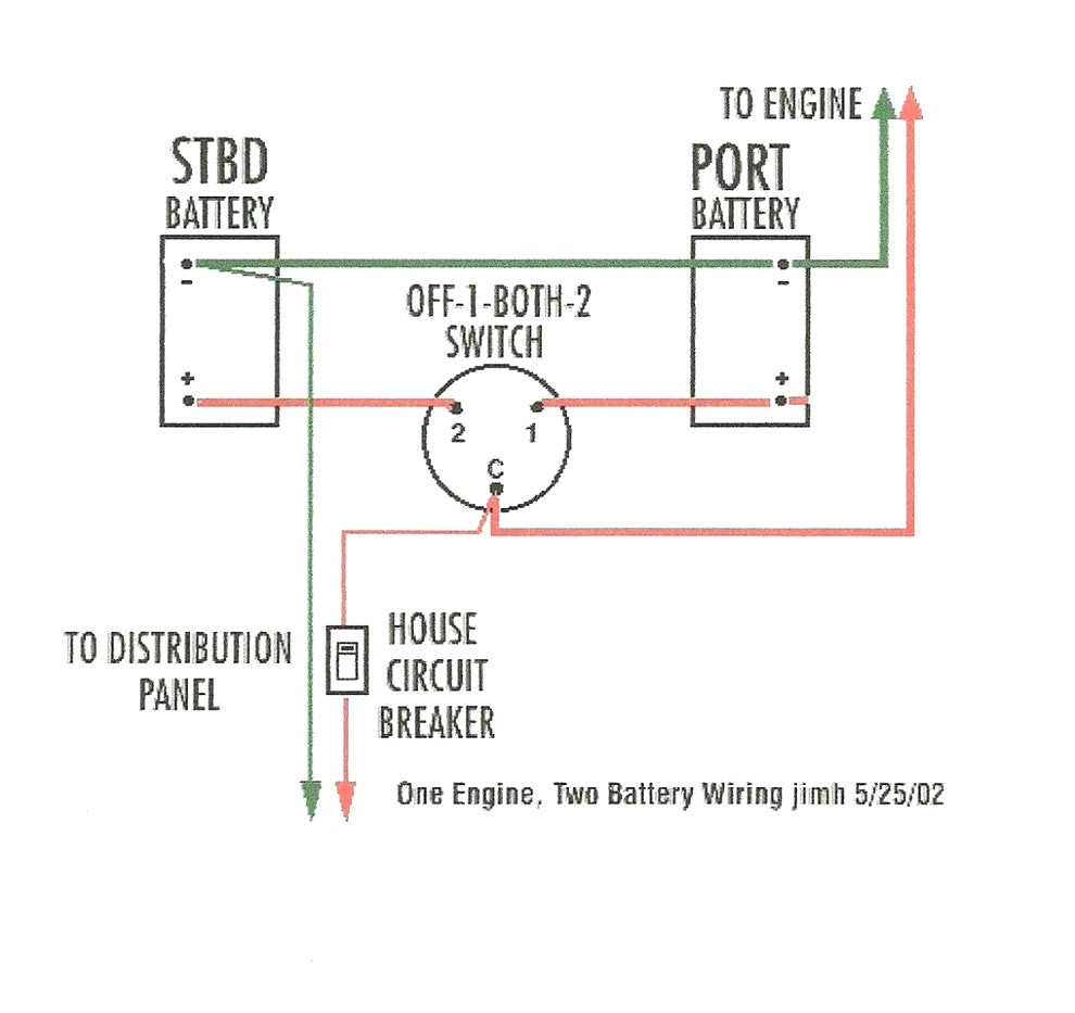 perko marine battery switch wiring diagram free wiring. Black Bedroom Furniture Sets. Home Design Ideas