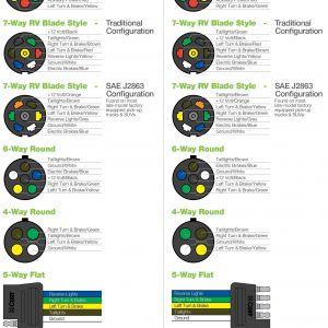 Phillips 7 Way Trailer Plug Wiring Diagram - Wiring Diagram for A 7 Pole Trailer Plug Save 5 Way Trailer Wiring Diagram Luxury Trailer 7g