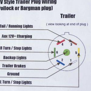 Phillips 7 Way Trailer Plug Wiring Diagram - Wiring Diagram Trailer Plug 6 Pin Save Saej560connectorwiring Phillips 6 Pin Trailer Wiring Diagram How 1c