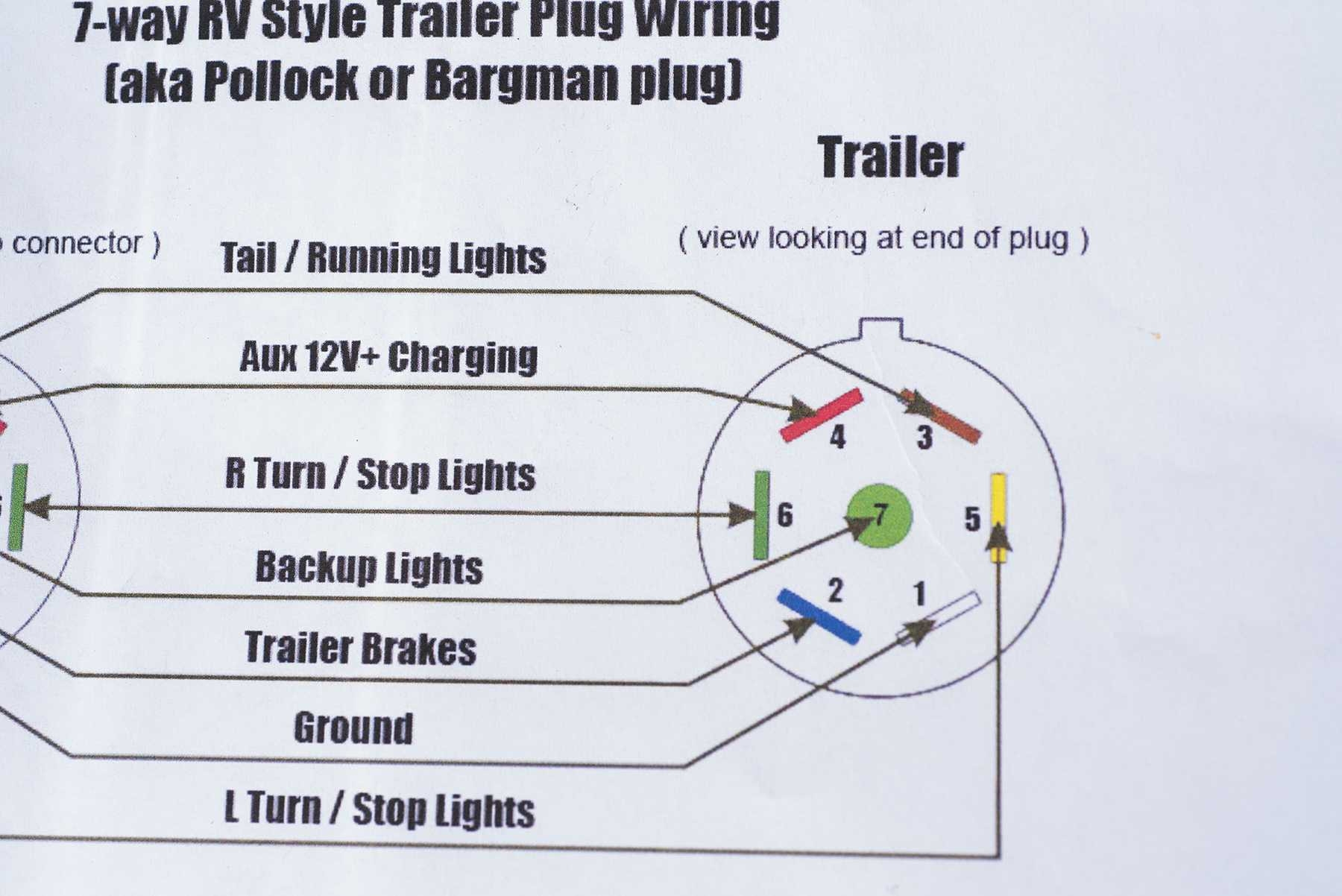 6 pin trailer plug diagram 6 pin trailer plug wiring diagram free download phillips 7 way trailer plug wiring diagram | free wiring ...