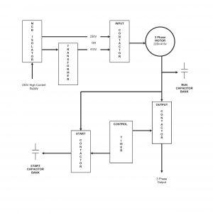 Phoenix Phase Converter Wiring Diagram - Rotary Phase Converter Wiring Diagram Inspiration Fresh 3 7i
