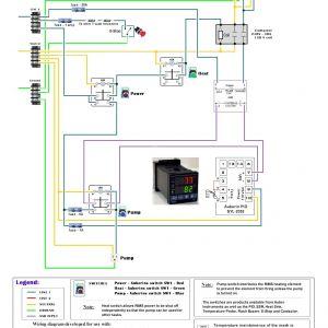 Pid Temperature Controller Wiring Diagram - Dryer Wiring Diagram Lovely Excellent 220 Volt Pid Wiring Diagram Electrical Circuit 1f