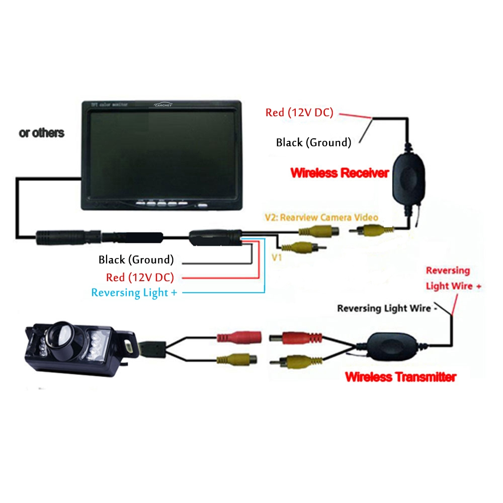 Pillow Tft Lcd Color Monitor Wiring Diagram