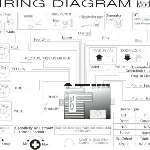 Pioneer Avh 280bt Wiring Diagram - Automotive Stereo Wiring Diagram Inspirationa Pioneer Avh 280bt Wiring Diagram Best Pioneer Car Stereo Wiring 4e