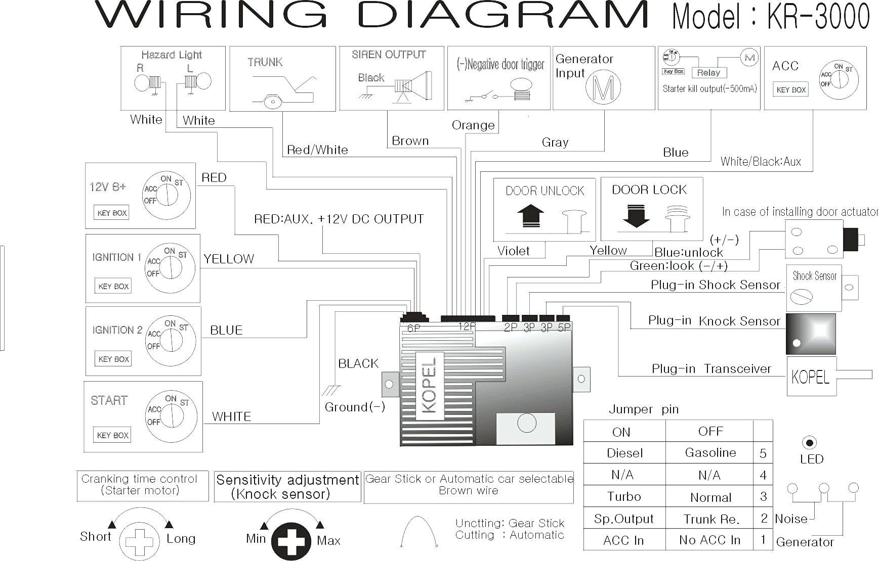 Diagram Pioneer Avh 280bt Wiring