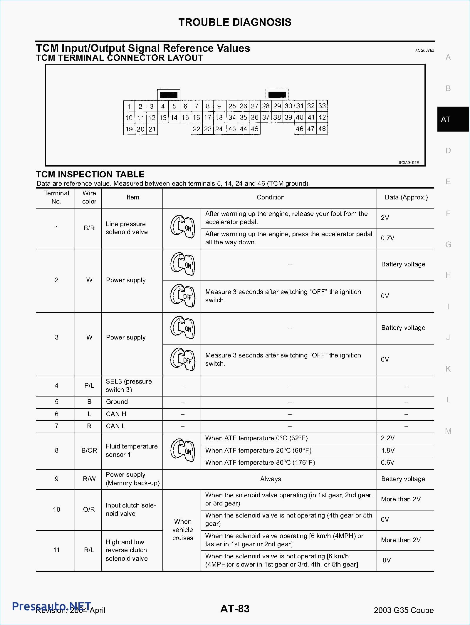 Pioneer Avh X2700bs Wiring Diagram Free Wiring Diagram