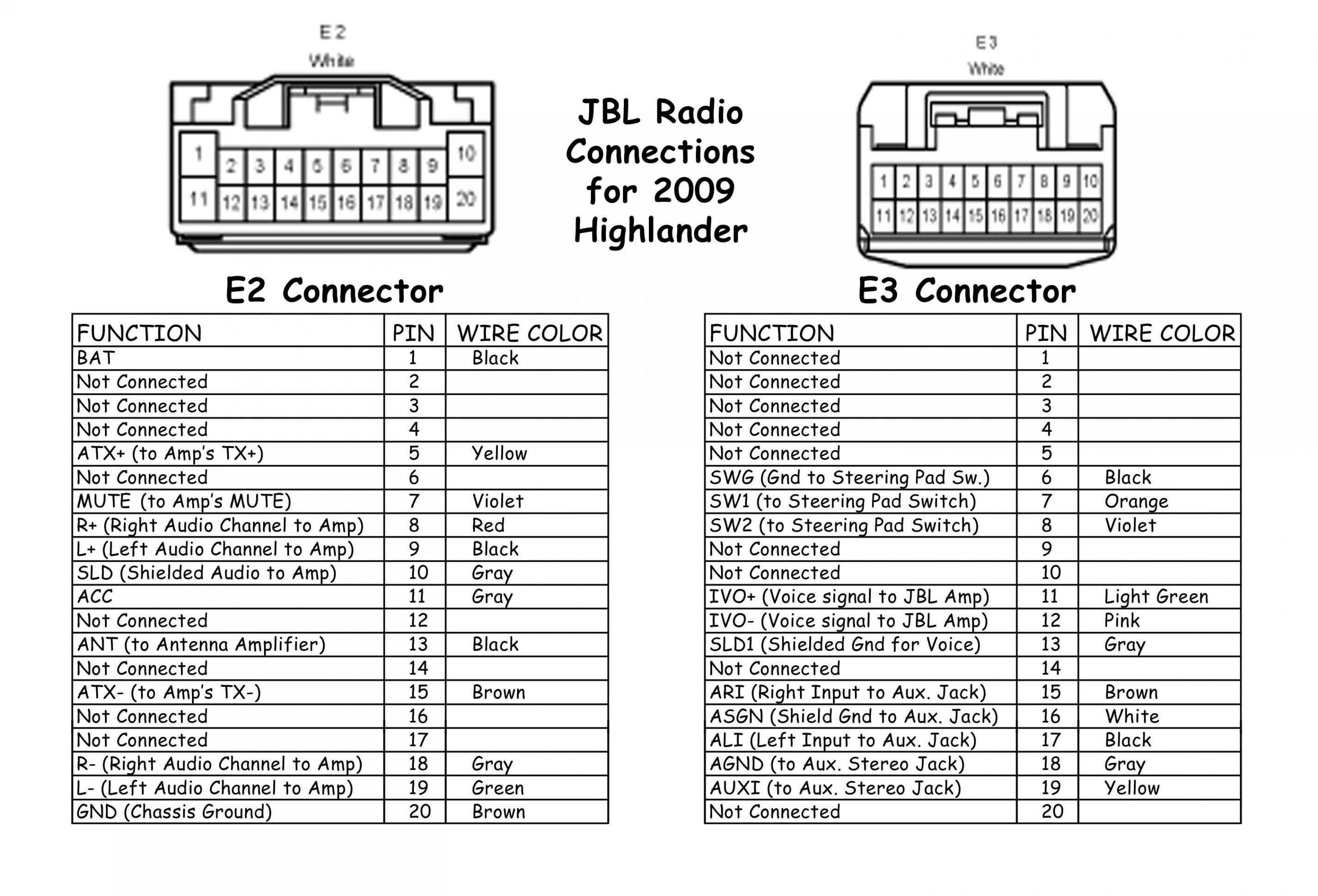 pioneer car stereo wiring diagram free Collection-Pioneer Wiring Harness Diagram – Pioneer Radio Wiring Diagram Inspirational Sony Car Stereo Wiring 9-e