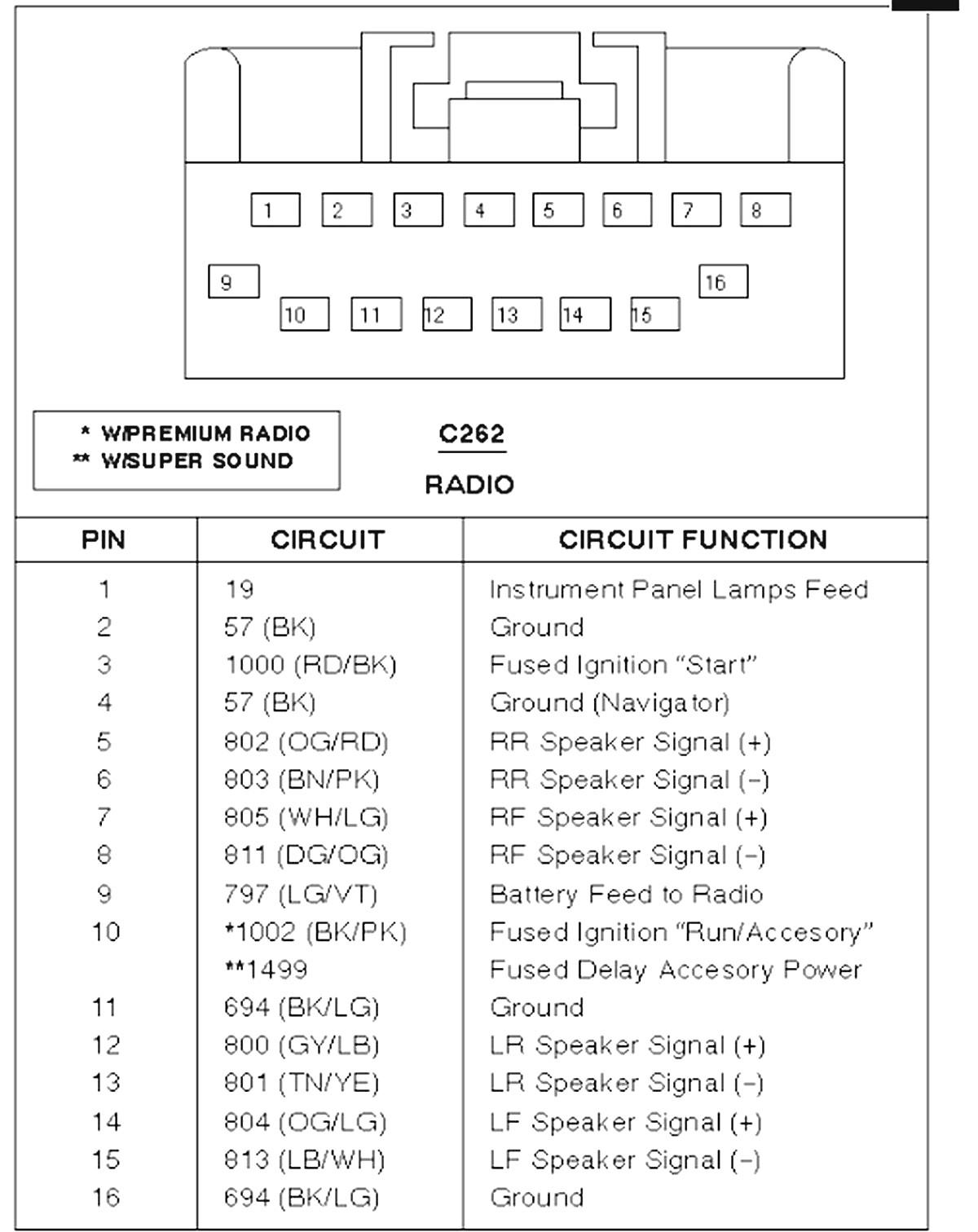 Vt Cd Player Wiring Diagram