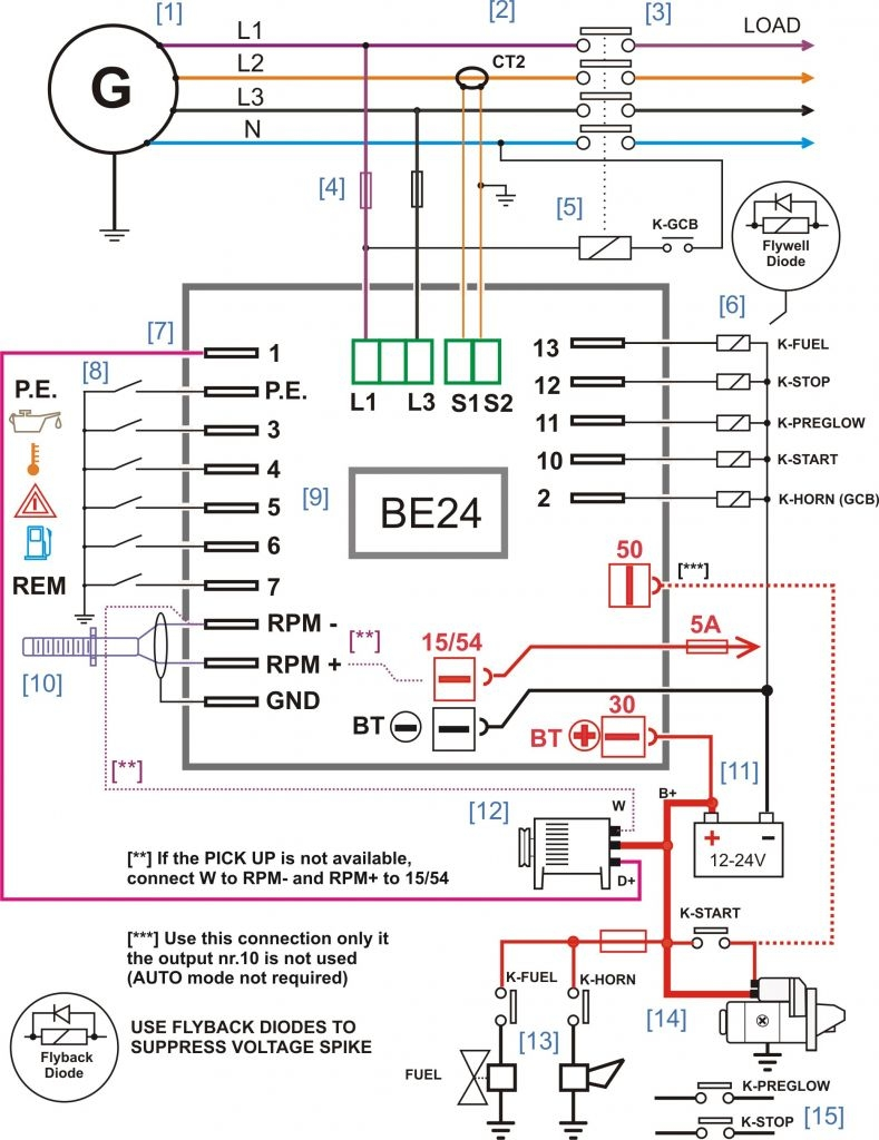 How to hook up 480V 3 phase on the power panel side